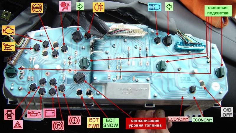 toyota carina панель приборов обозначение символов