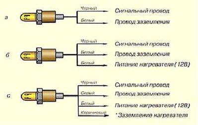кислородный дачик тойота карина