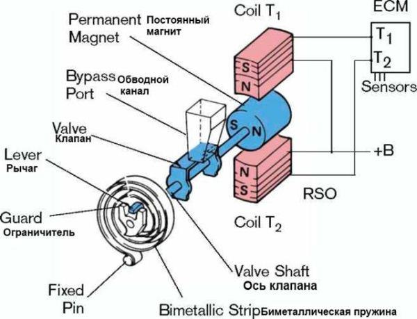 электросхемы КХХ двигатель